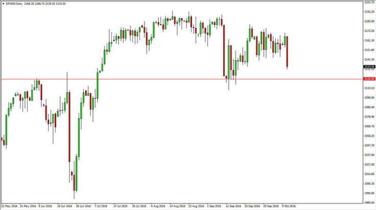 S&P 500 and NASDAQ 100 Forecast - DailyForex.com