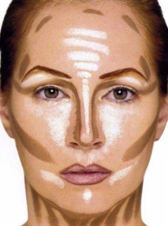 Best 25+ Face contour makeup ideas on Pinterest | Contouring ...