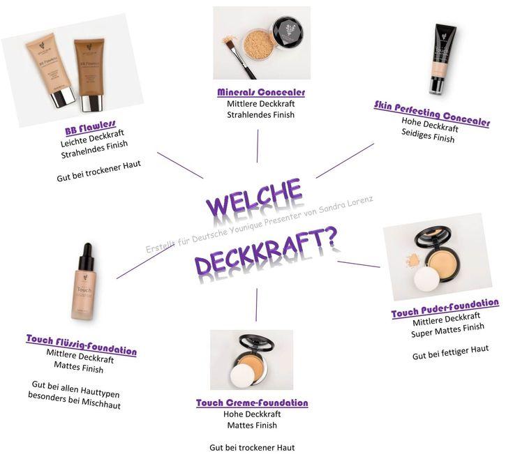 Younique Deutschland Deutsch Deckkraft Makeup, Foundation, BB Cream