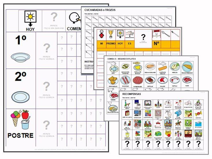 MATERIALES - Economía de fichas: Vamos a comer.  Conjunto de tablas y recortables de economía de fichas para el control de la conducta deseada / no deseada en lo referente a la alimentación.  http://arasaac.org/materiales.php?id_material=1054