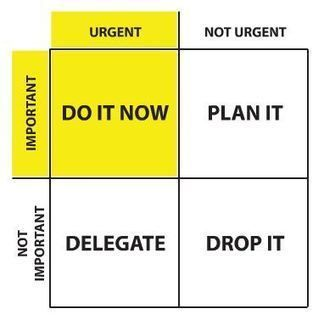 The eisenhower box: save your time by prioritizing your tasks | #BetterLeadership | Scoop.it