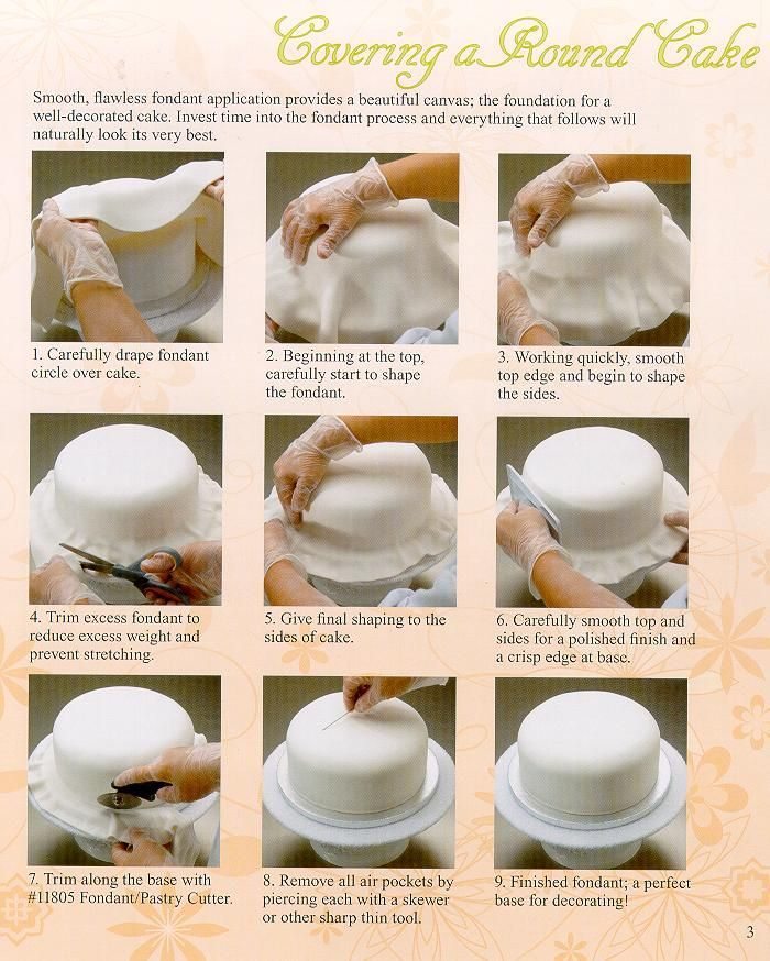 Tips and techniques for how to decorate with fondant (the link is a manual from DecoPac with a lot more ideas...it will open in Adobe Acrobat).
