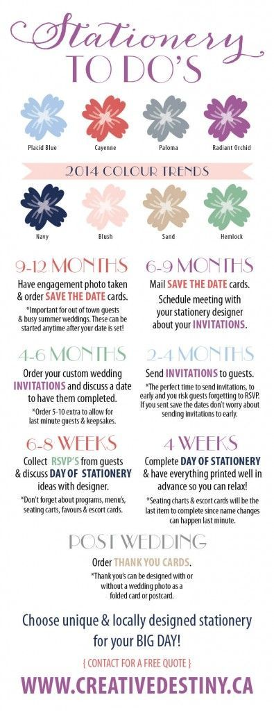 wedding stationery to do's, colour trends. save the dates, invitation, programs and thank you cards. wedding to do's, wedding planning, wedding invitations, custom wedding stationery. Great tips for your DIY wedding stationary.