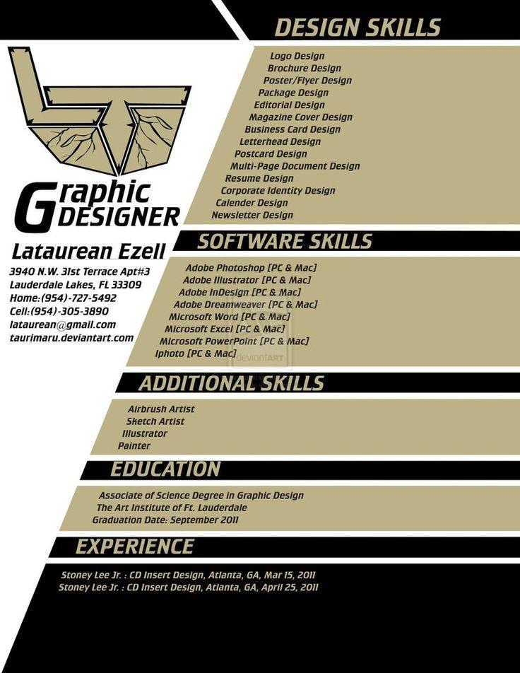 associates degree wording resume
