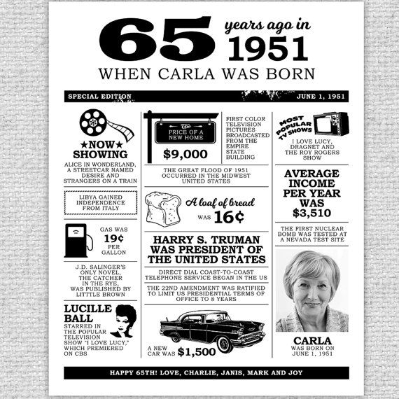 65th Birthday Poster with Photo 65th Birthday by IdRatherDoodle More
