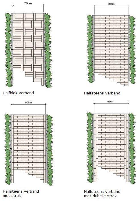 Online tuinieren informatie tuinaanleg en tuinplanten - Voorbeelden legpatronen