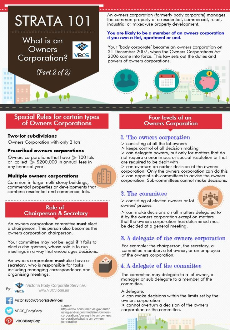 #Strata101: As a lot owner, do you know what your role is in Your owners corporation?  #Infographic Part 2 - Special rules, four levels of owners corporation and role of chairperson and secretary.  In case you missed out on #strata Part 1, click here: http://on.fb.me/1o5fLxY