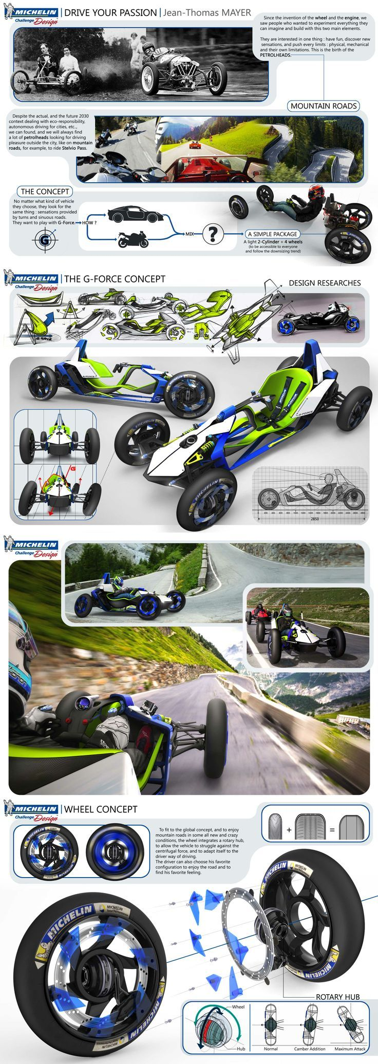 246 best Ultralights images on Pinterest | Cars, Futuristic cars and ...