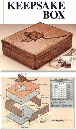 10 Best Ideas About Woodworking Plans On Pinterest