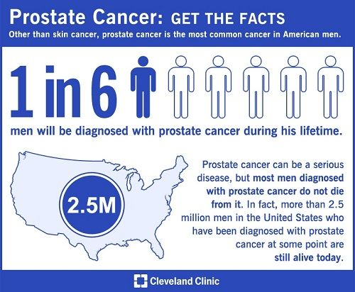 64 best Cancer Awareness images on Pinterest | Cancer awareness ...