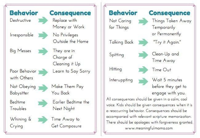 rewards of teaching a reflection A collection of ideas to support teachers in developing good behaviour and reward systems in the classroom.