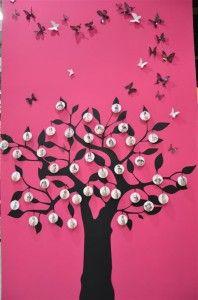 L'arbre mural Zôdio