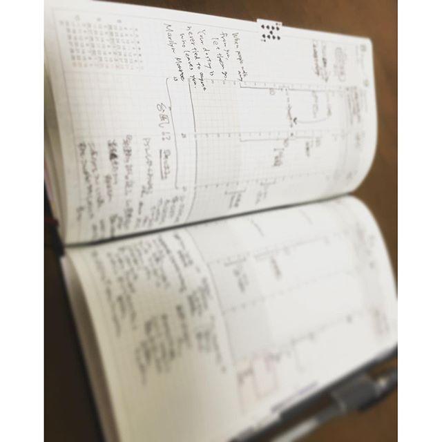 ・ 最近、色分けをやめて全部一色で書くブームがきていて、 これを実践し始めたら、持ち歩くペンも2本(本書き用と、仮予定を書くフリクション)だけですんで快適です。 書き込みもはかどります。 カラフルにしたい時は今は家で。 あ、シフトを見分けるシールだけはカラフル。 ・ ・ ・ ほぼ日手帳が発売になってて、 みなさんの購入報告を見てウズウズしてます。 ロフトは覗いたんだけど、今買うと年明けまでに気が変わったら面倒なので、もう少し様子見。 ・ ほぼ日使いたい欲がありつつ、カズンを手に取ったら「こんなに書くかなー?やっぱり大きいなー」と尻込み。 今使ってるNOLTYのリスティ1とカ.クリエノートの組み合わせもかなりいいので、 来年もこれ継続がいいのかなと思ったりしています。 大きさもA5スリムだし。 ・ 逆に、仕事でつかってる能率手帳は、ほぼ日weeksに変更してみようかなと計画中。 時間軸があるのが能率手帳のメリットだったけど、今そこまで時間軸使ってないし、 ほぼ日weeksのマス目もいいかも。…
