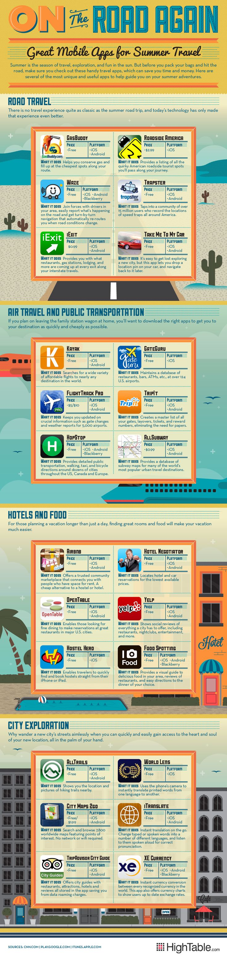 Aplicaciones para móviles para viajar este verano #infographic #verano #verano2012 #viajar