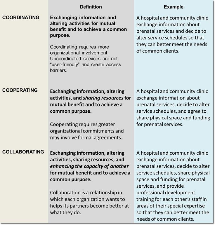 22 best resilience frameworks images on Pinterest Assessment - organizational assessment template