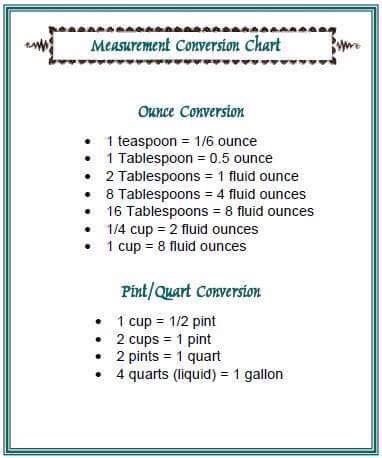 16 best CONVERSION CHART images on Pinterest Tags, Chicken and - liquid measurements chart