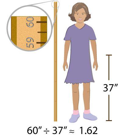 Ratio rate measurement