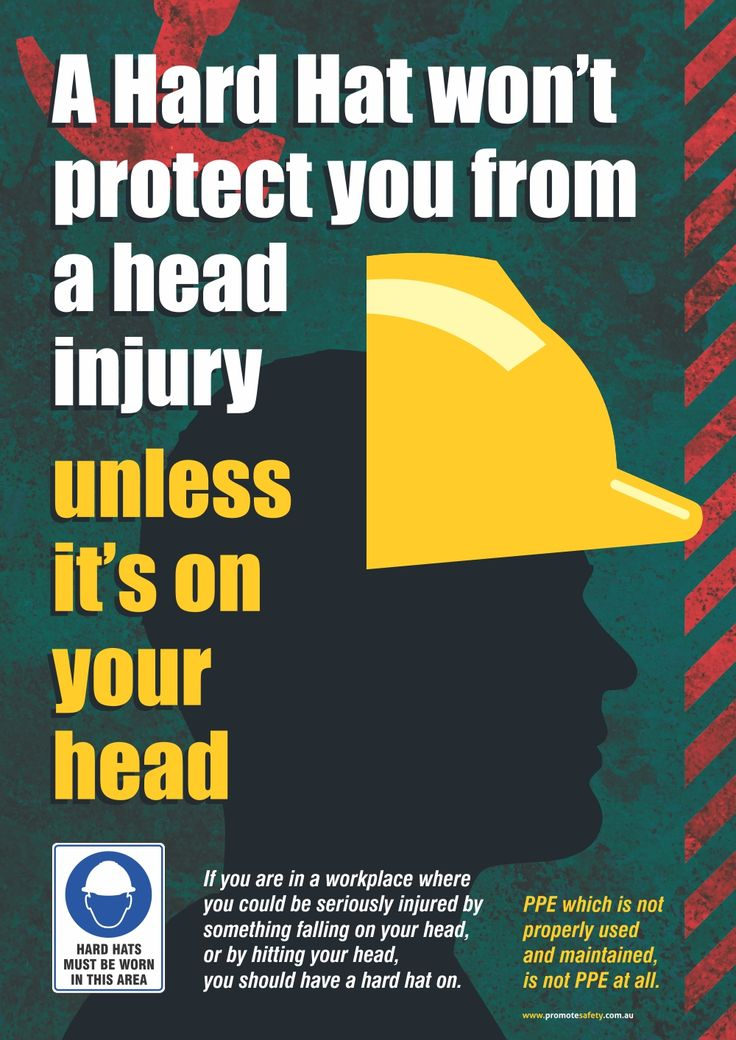 A3 size Safety Poster for construction work, mining etc. Importance of wearing a helmet.