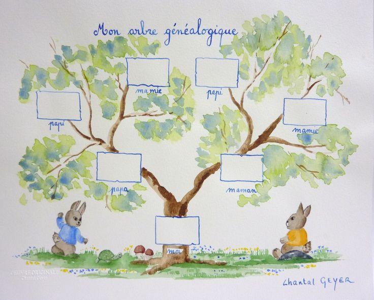 Arbre g n alogique l 39 aquarelle pour enfant d coration pour enfants par lin d etoile - Arbre genealogique dessin ...