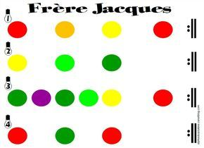 Frère Jacques (pour Boomwhackers)