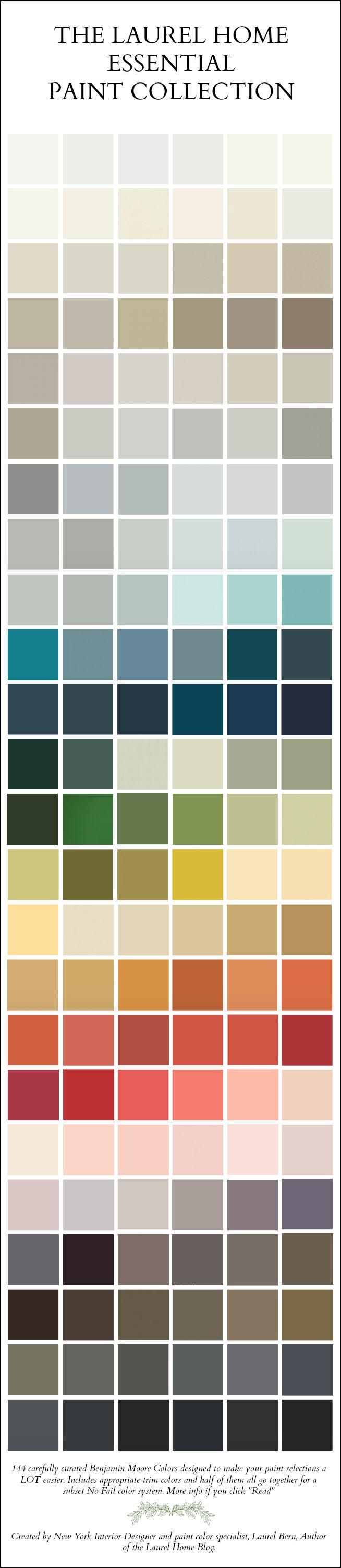 Paint colors that go together - 17 Best Ideas About Coordinating Paint Colors On Pinterest House Color Schemes Interior Color Schemes And Home Color Schemes