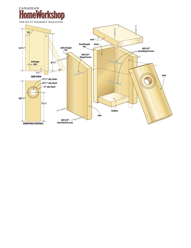 52 best stuff i would like to make images on pinterest bird house plans for kids the basis of the 2 just finished my first one i just bought the pickets at dolls birdhouse kits picturesque birdbaths solutioingenieria Images