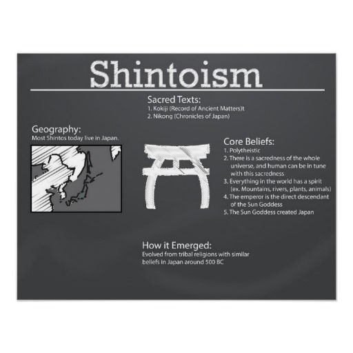 "SHINTOISM: Shinto means the way of the gods. Shintoism is an Ancient religion of Japan. It started at least as long ago as 1000 B.C.E. but is still practiced today by at least five million people. The followers of Shintoism believe that spiritual powers exist in the natural world. They believe that ""spirits"" called kami live in natural places such as in animals, plants, stones, mountains, rivers, people and even the dead."