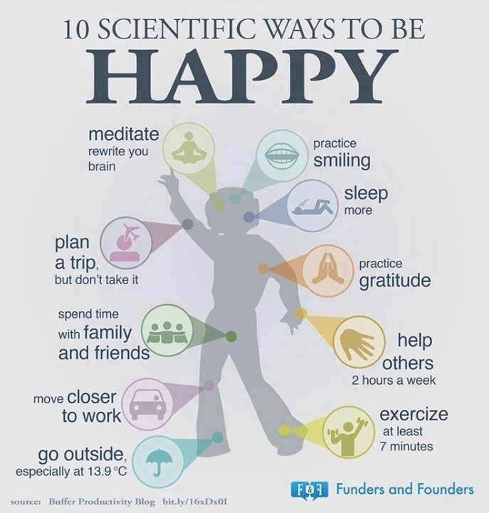 10 Scientific Ways to be Happy (Infographic) #dontworrybehappy #plexushappy www.getpinktoday.com
