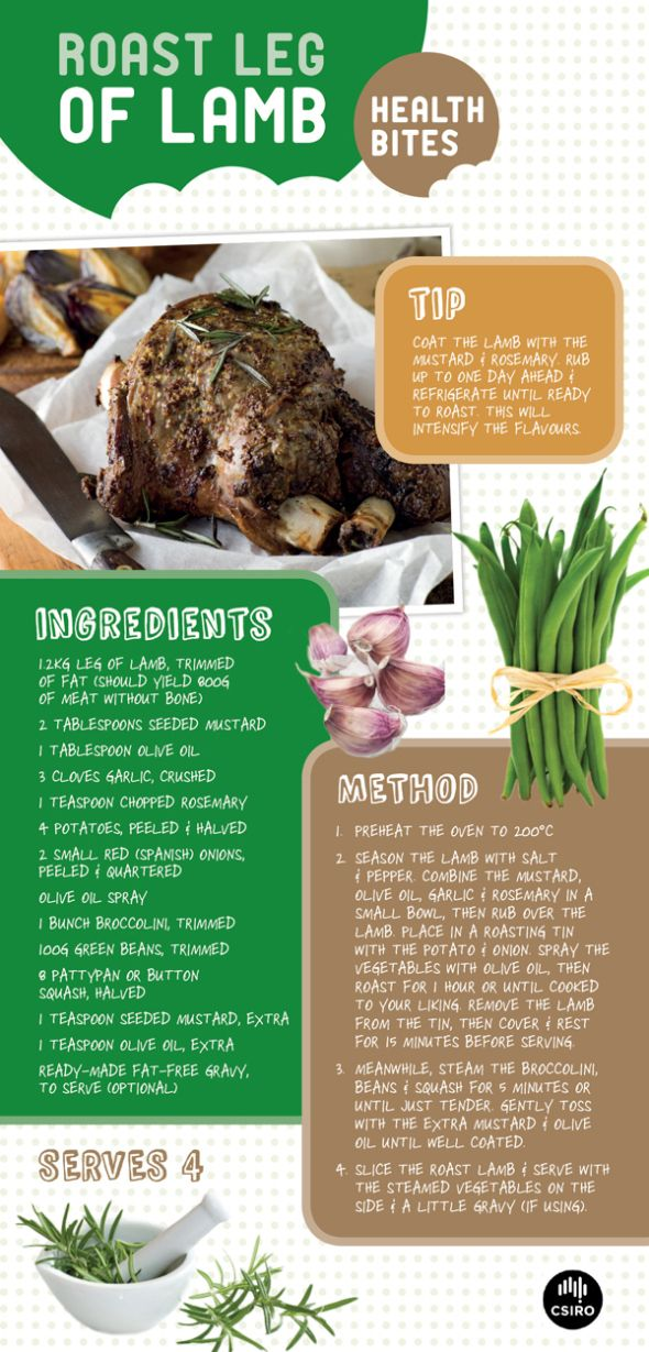 What better way to celebrate Australia Day than a lunch with family and friends? This simple roast lamb recipe is from our Total Wellbeing series.