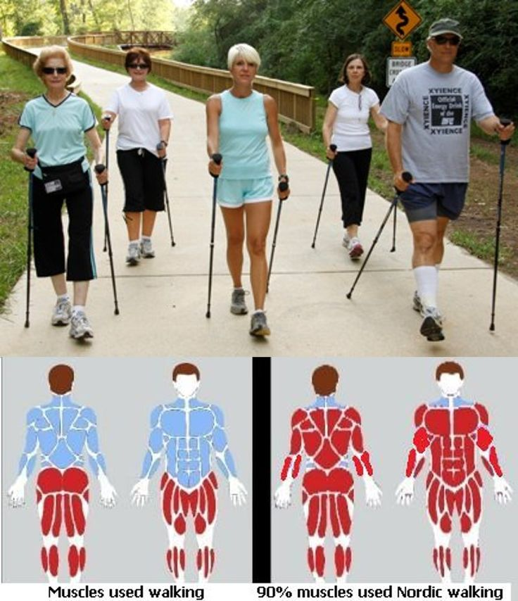 Walk 90% of your body! Nordic Walk!