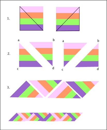 Ribbon Quilt Border – a quick tutorial. Would make a great card.
