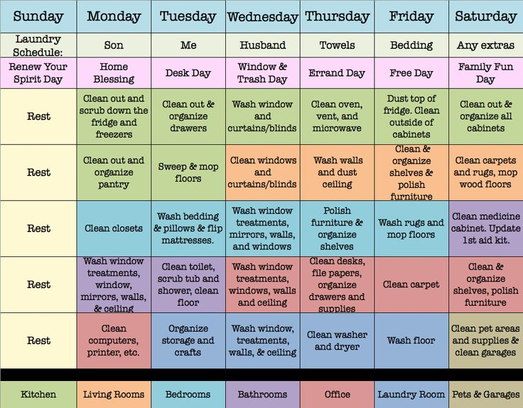 The 25+ Best Cleaning Schedule Templates Ideas On Pinterest