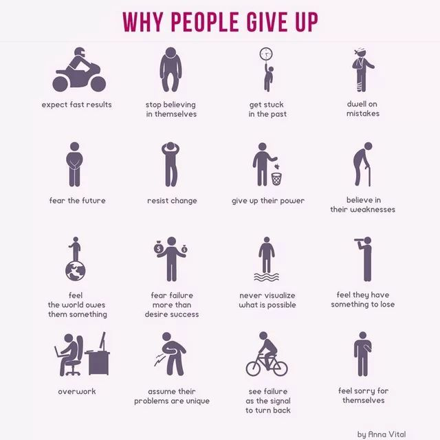Why people give up - Imgur