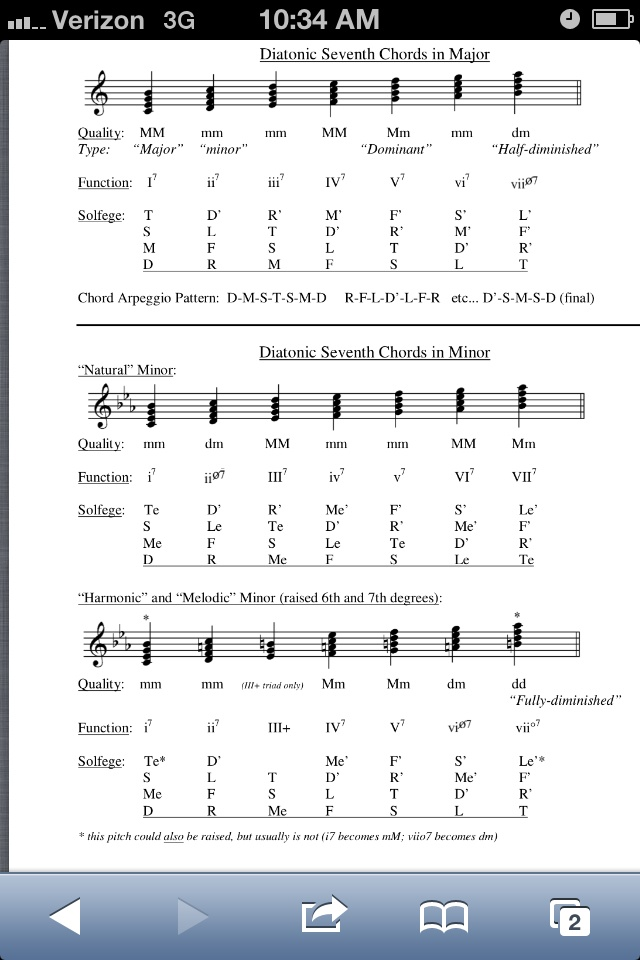 how to teach sight singing