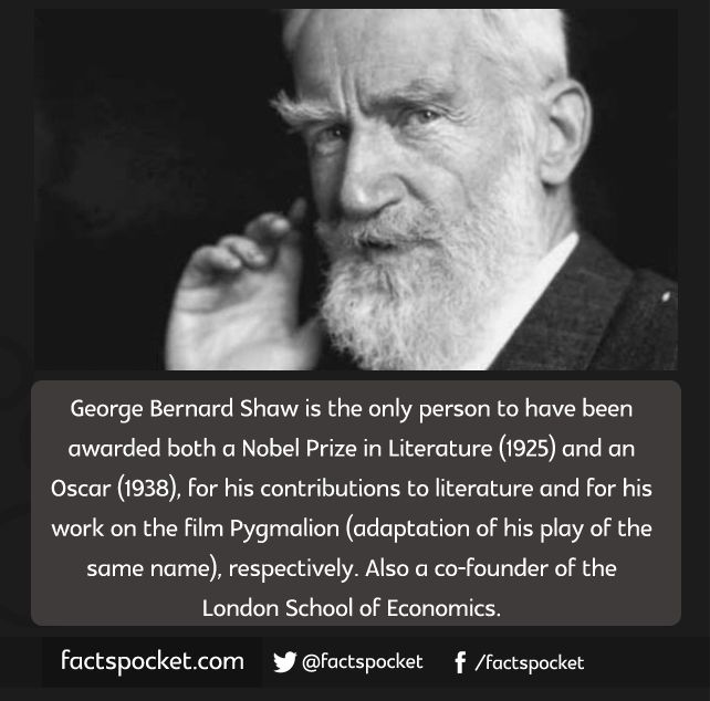 a history of one of the greatest playwrights in history george bernard Published july 1, 2011 updated april 29, 2018  perhaps the most important fact  to consider about george bernard shaw is  it allowed shaw to work on film  adaptations of his own plays – and, at 82, pick up a 1938 oscar for pygmalion   he notes that shaw had a history of adopting personae to make.