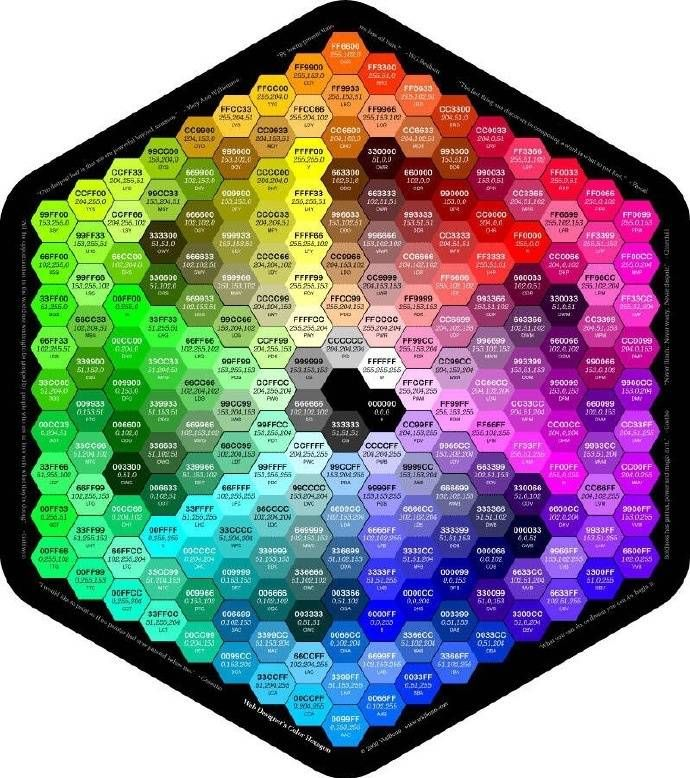 25+ parasta ideaa Pinterestissä Hexadecimal chart - html color code chart