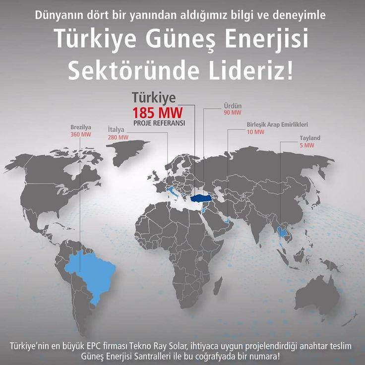 Dünyanın dört bir yanından aldığımız bilgi ve deneyimle Türkiye Güneş Enerjisi Sektöründe Lideriz!  #teknoraysolar #güneşenerjisi #epc #pv #solarfarm #fotovoltaik  #enerrayspa #maccaferri #world #energy #greenenergy #maps #worldmap #energymap #reenergy #energysaving #solarpanel #solarmap #epcfirması #saving #energia #energiasolare #solarpower