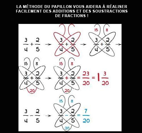 STOP aux idées reçues : les mathématiques ne sont PAS exclusivement réservées aux génies. Non, non. Il existe en effet des méthodes toutes simples pour vous en sortir très facilement. Mais...