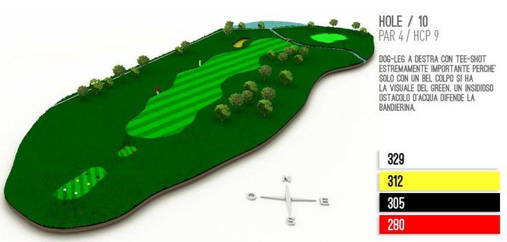 Hole 10 Golf Lignano