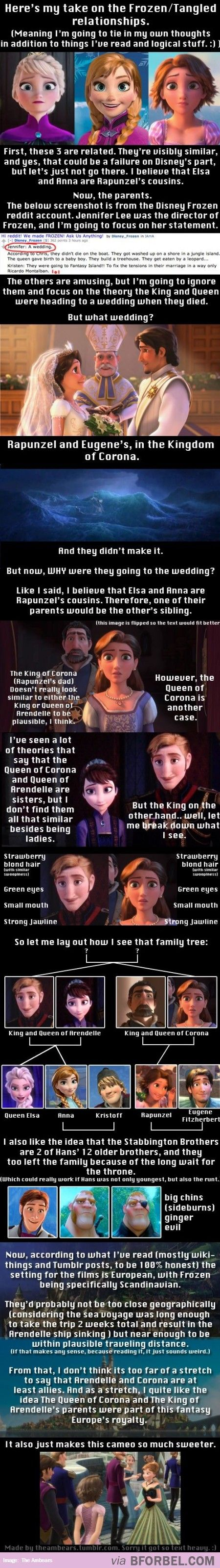 Relationship On Frozen And Tangled… I like this one, cause I had thoughts about Hans being related to the brothers from Tangled too