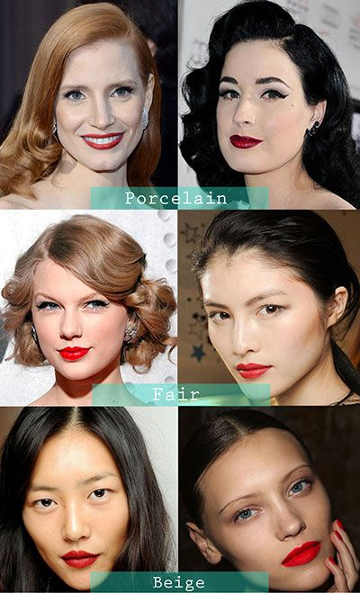 Which lipstick to wear with your skin tone
