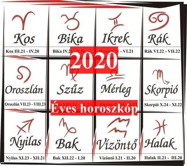szűz fogyás horoszkóp)