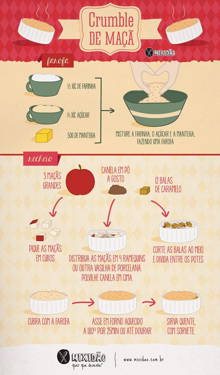 Receita ilustrada de Crumble de maçã com caramelo, muito fácil e rápido de fazer. Utiliza poucos ingredientes: farinha de trigo, manteiga, açúcar, maçã e bala de caramelo.