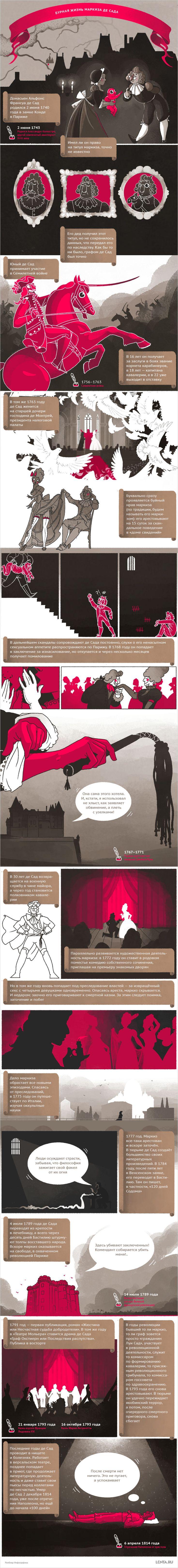 Комикс по жизни Маркиза де Сада