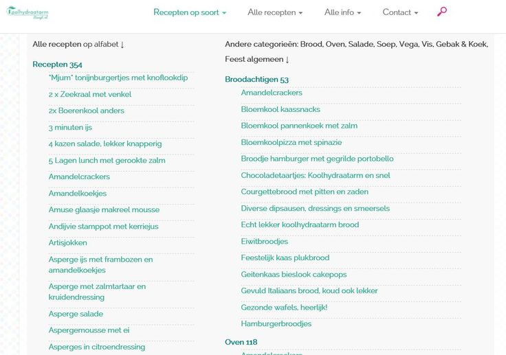 Alfabetische index van alle koolhydraatarme recepten op deze website. Trouwens ook uitstekend als je niet perse koolhydraatarm eet.