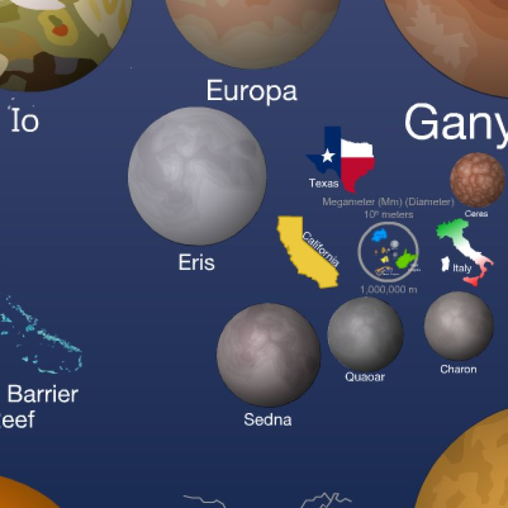 Experience Just How Big the Universe is, in One Mind-Blowing Interactive