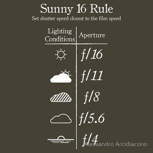Photog resources I love / Sunny 16 Rule for lighting conditions and aperture. #photography tips on imgfave