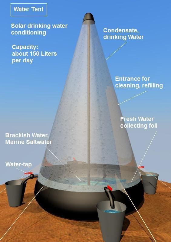 Carpa solar para el agua potable por Martin Becker, a través de Behance ------- Solar tent for drinking water by Martin Becker, via Behance