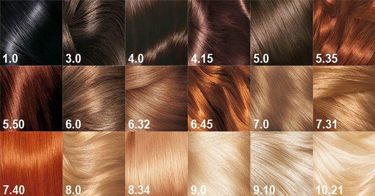 Íme, ezt jelenti a csomagoláson látott szám! Végre tudom, hogyan kell a hajamat rendesen festeni!