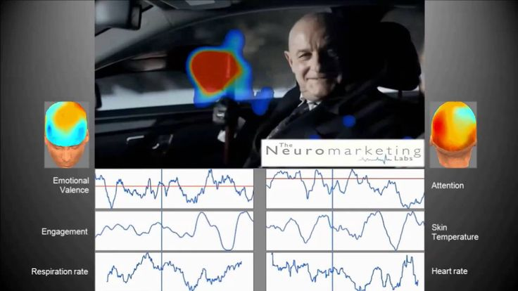 NeuroAdvertising analysis of Mercedes TV ad - The Neuromarketing Labs